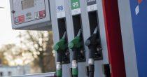 Skuplja nafta je posledica spekulacija, ali tržište je stabilno