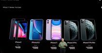 APPLE PRKOSI PANDEMIJI Iphone 11 najprodavaniji telefon u prvoj polovini godine